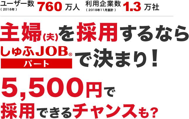 ユーザー数760万人 利用企業数1万社 主婦(夫)を採用するならしゅふJOBパートで決まり!5,500円で採用できるチャンスも?